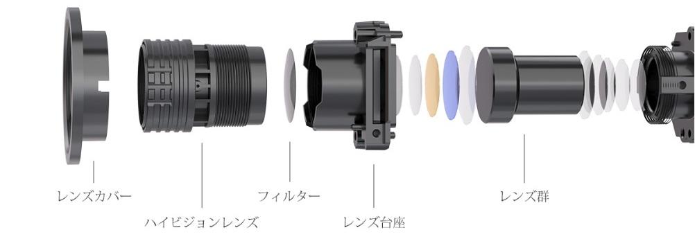 水中ドローンBW Space Proカメラ性能と構造